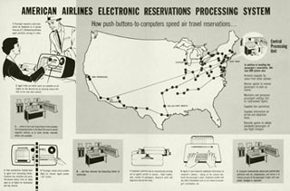 American Airlines Electronic reservation system