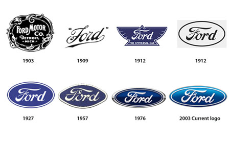 Ford's logo through the years